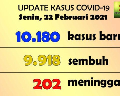 update kasus corona indonesia